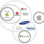 微軟可能效法Google、蘋果推出自家手機