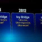 Intel 22nm Haswell 處理器延至 6 月發布
