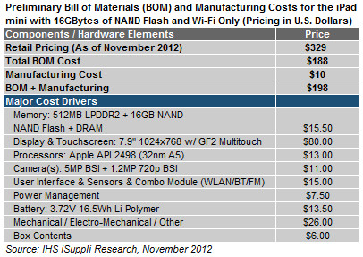 2012-11-05_iPad-mini1