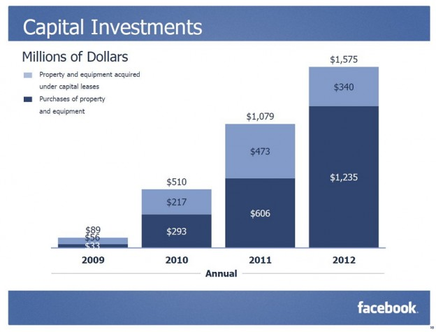 4QCapitalInvestments