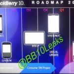 BlackBerry 正在打造新平板與大螢幕手機