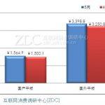中國市場平板電腦均價為2567.8元人民幣