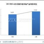 ZDC:中國市場手機均價為1,729元人民幣  蘋果三星領先