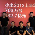 【中國觀察】小米手機上半年銷量達703萬台