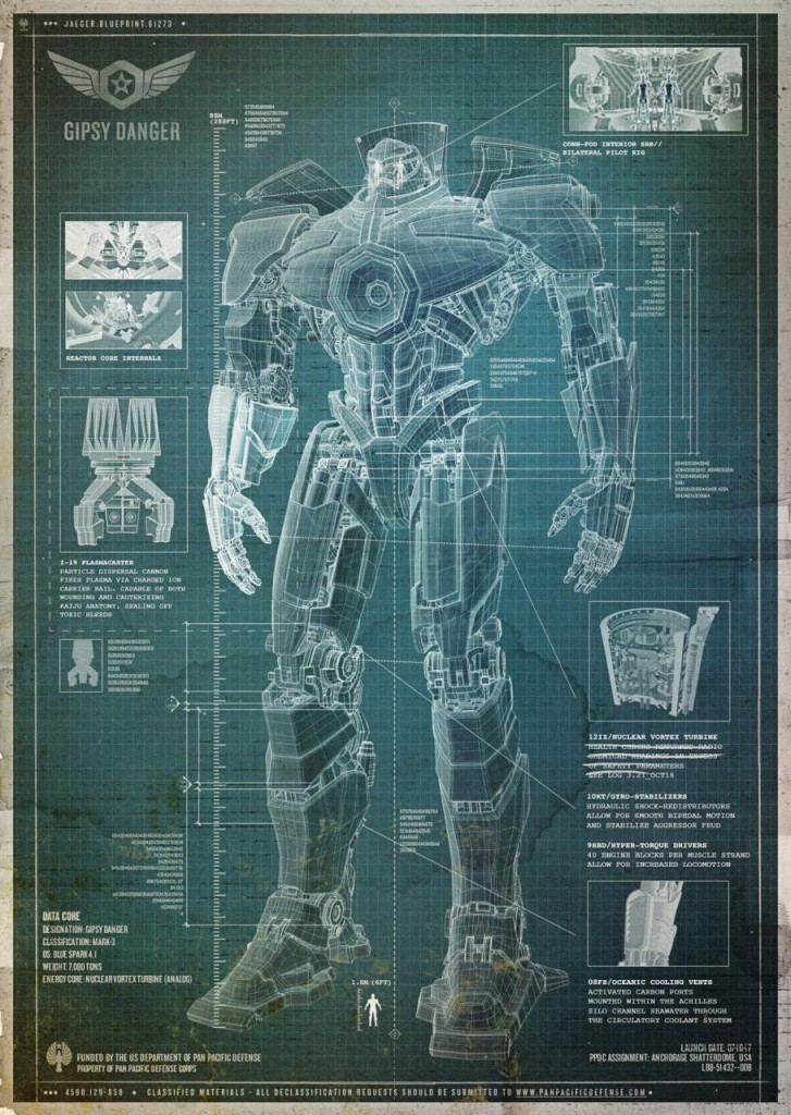 Gipsy_Danger_Blueprints