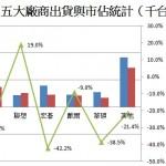 IDC: 2013Q2 PC市場眾人皆倒聯想獨醒