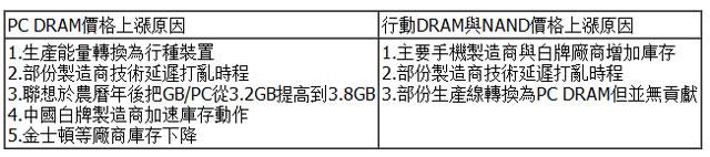 tongyang smartphone mass market 09
