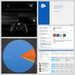網摘-Outlook 在 iPad 現身、Nokia 不意外的成為 Windows Phone 主導品牌、Xbox One 遊戲也可邊下載邊玩