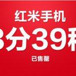 【中國觀察】五萬台紅米手機 3 分鐘搶光光