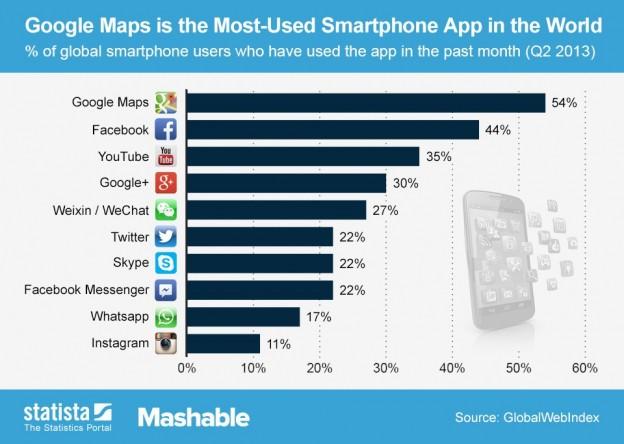 2013_08_05_Top_10_Apps