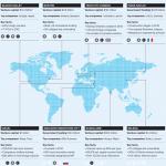 誰是矽谷接班人?全球 8 座創新聚落大觀