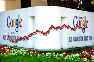 Google 股價首次突破 1,000 美元未來有望成長至 1,200 美元