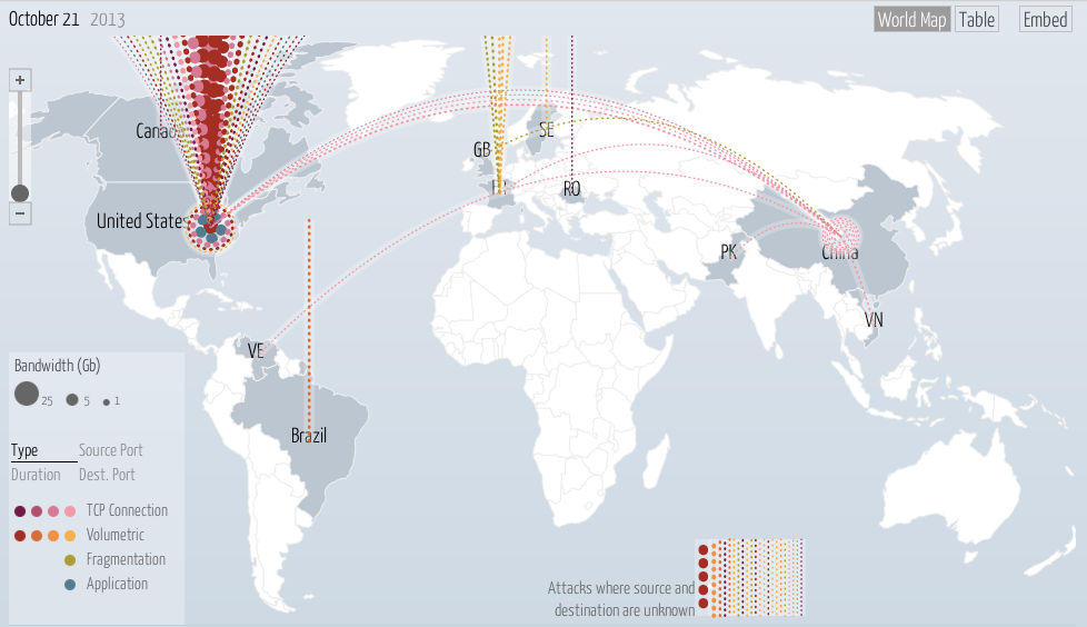 Google 公布 DDoS 網路攻擊即時地圖