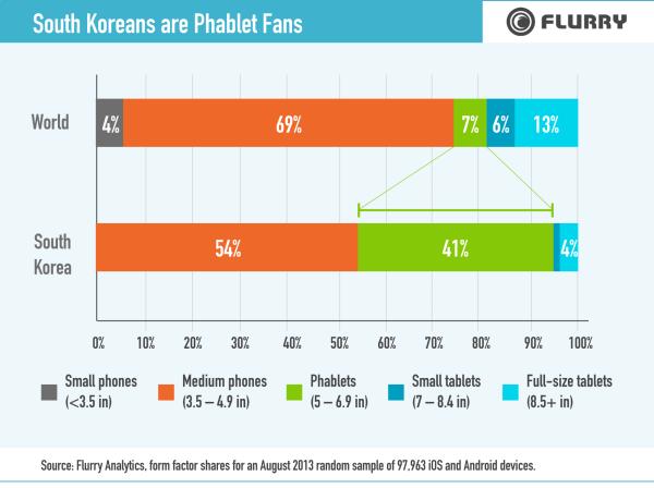 SouthKoreaReport_Phablet-resized-600.jpg