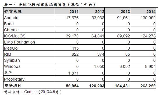 ss (2013-10-24 at 11.42.05)