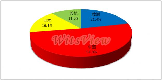 2013-11-28_WV1