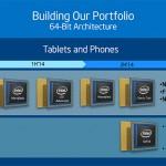 是敵人還是朋友?Intel SoFIA低階晶片將給台積電代工?
