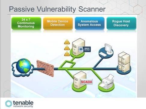 挾知名弱點偵測軟體 Nessus,Tenable進軍台灣資安市場