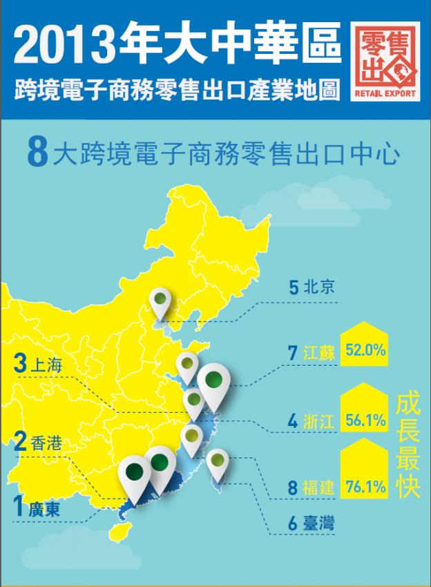 ebay-greater-china-eight-ec-center