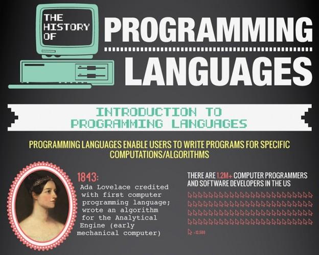 program language 1