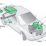 MIT 表示:電動車真的比較不污染