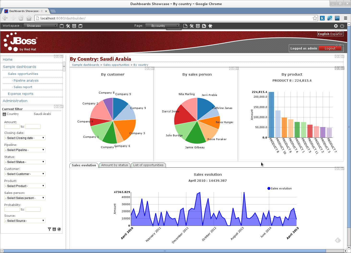 Red-Hat-JBoss-BPMDashboard