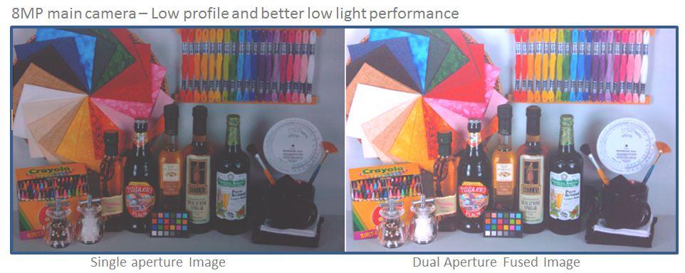 corephotonics-dual-lens-composition