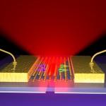 最薄 LED 問世,只有 3 顆原子厚度