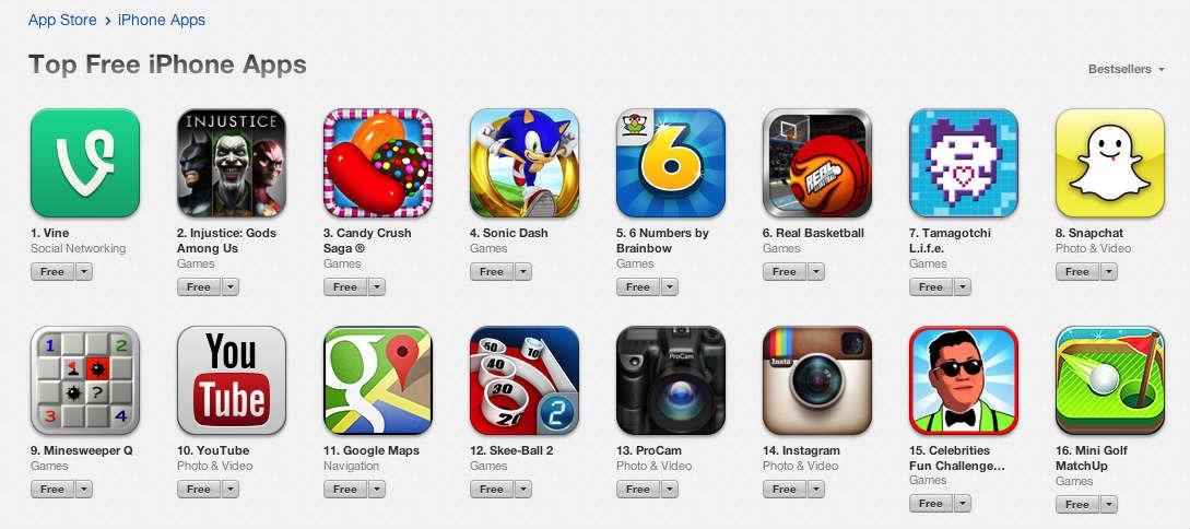 app-store-chart