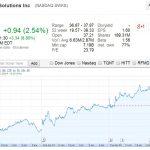 物聯網發威!Skyworks 財報飆破表 盤後大漲近 9%