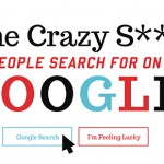 Google 熱門怪問題 你問過嗎?