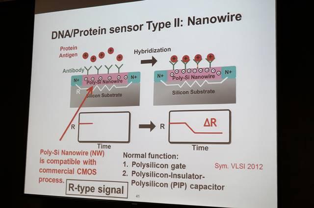 semi conductor mHealth DNA