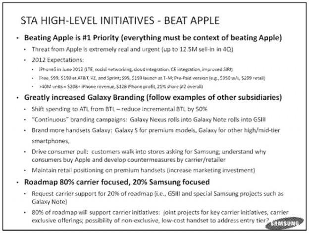 apple-samsung-2011b