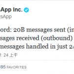 WhatsApp 單日訊息量達 640 億,穩住即時通訊 App 一哥頭銜