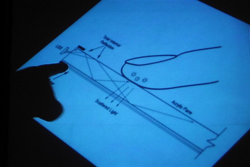 三大觸控螢幕主流技術圖解