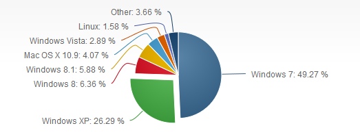 2014-04-desktop-os-market-share-Report