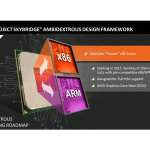 ARM 與 x86 核心二合一,AMD 公布 Project SkyBridge 處理器 Roadmap