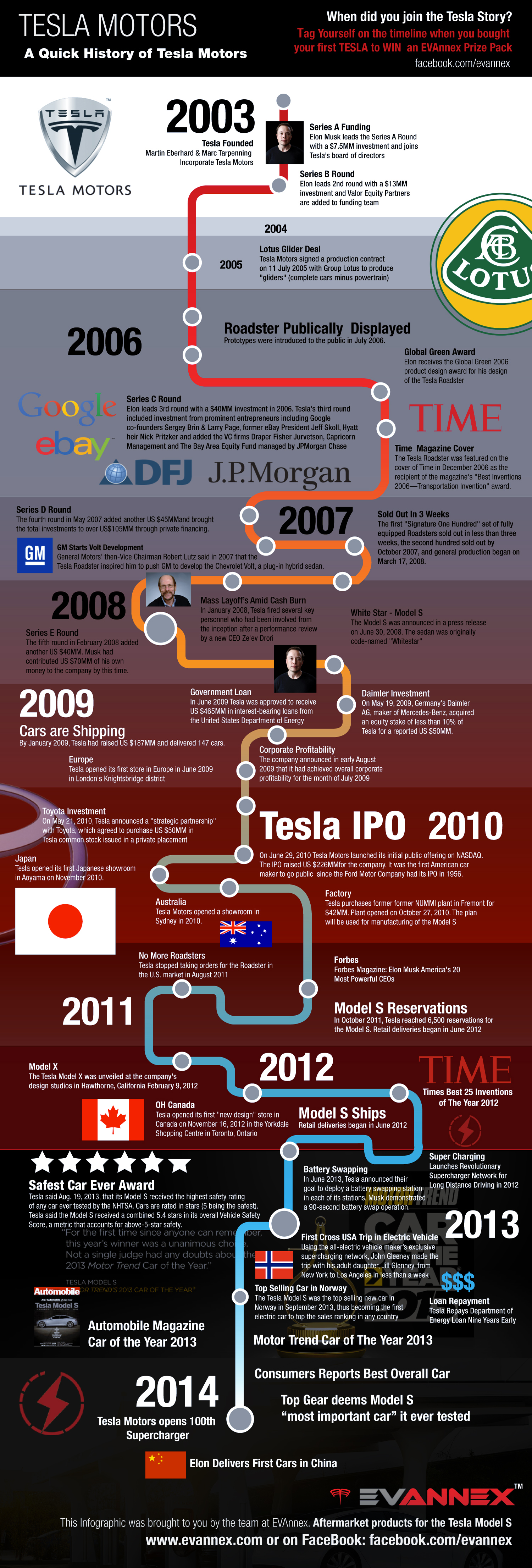 evannex_infographic_large