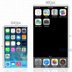 舊軟體在 iPhone 6 新解析度顯示效果釋疑