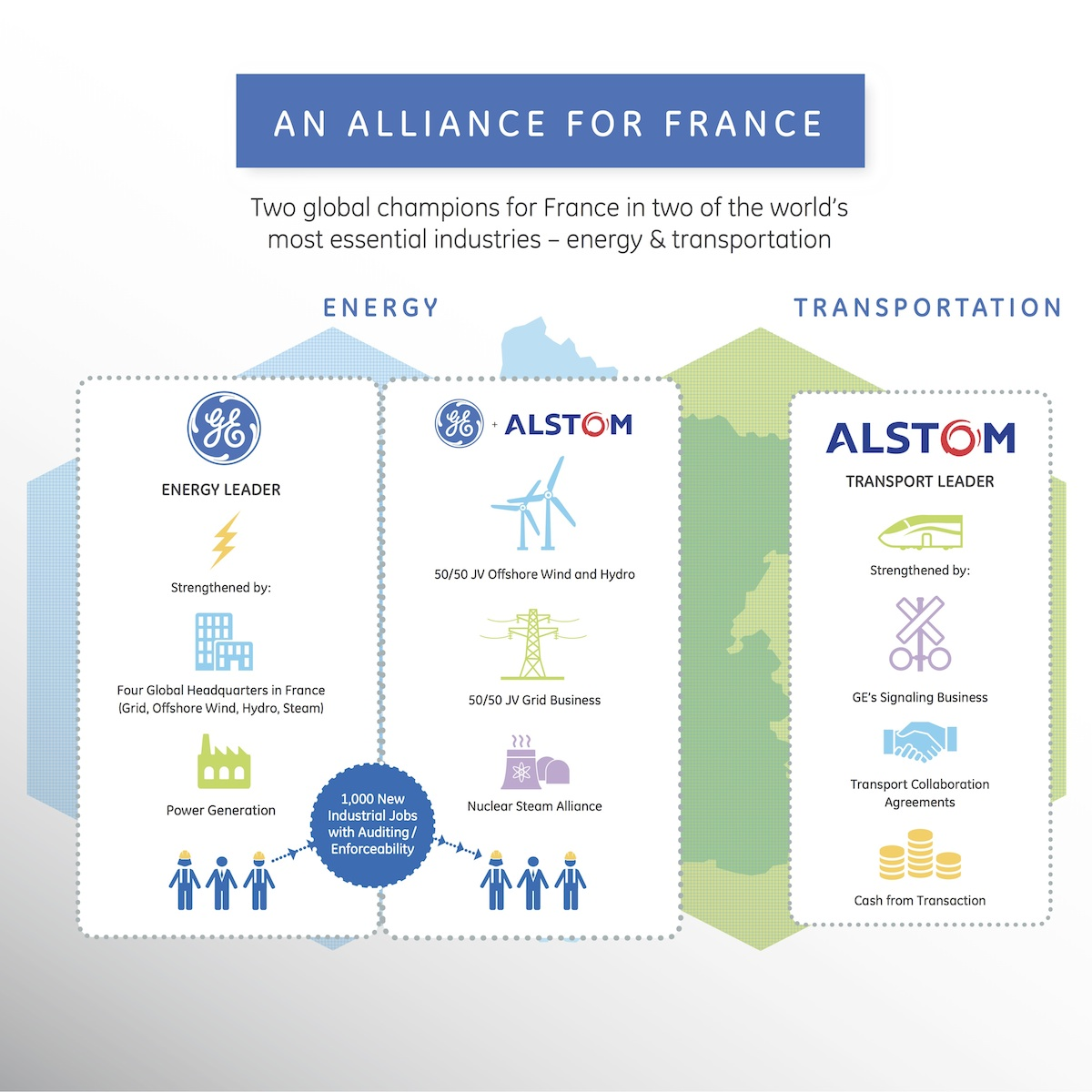 AllianceFrance_en3