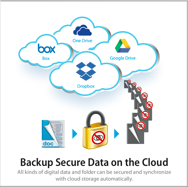 isafer-cloud-protection