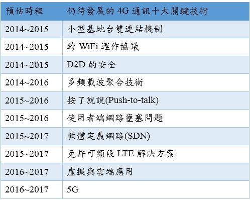 香港知识产权交易所 4