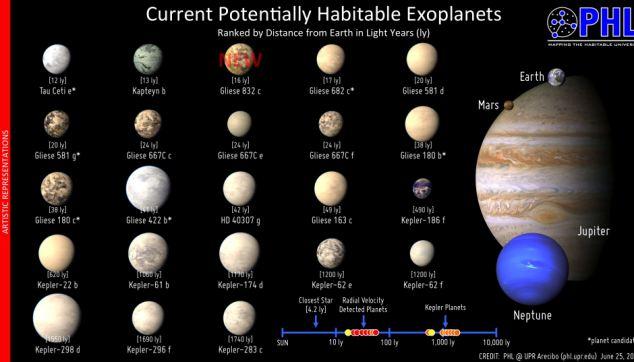 Gliese 832c 2