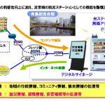 自動販賣機也能連網,NTT 東日本明年量產