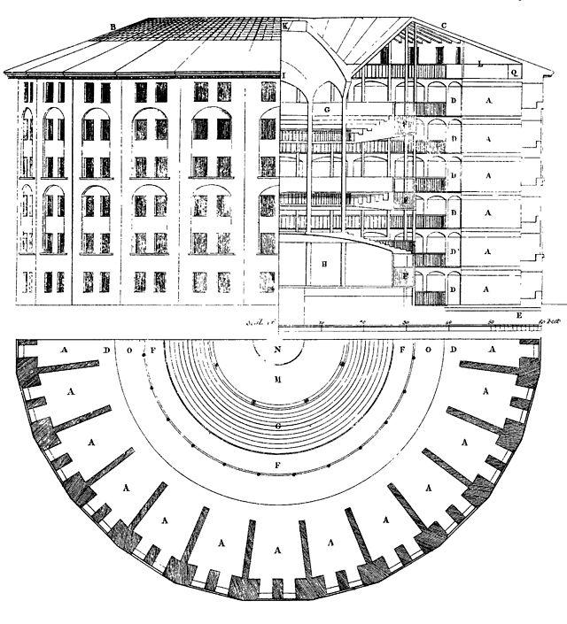 Panopticon-3