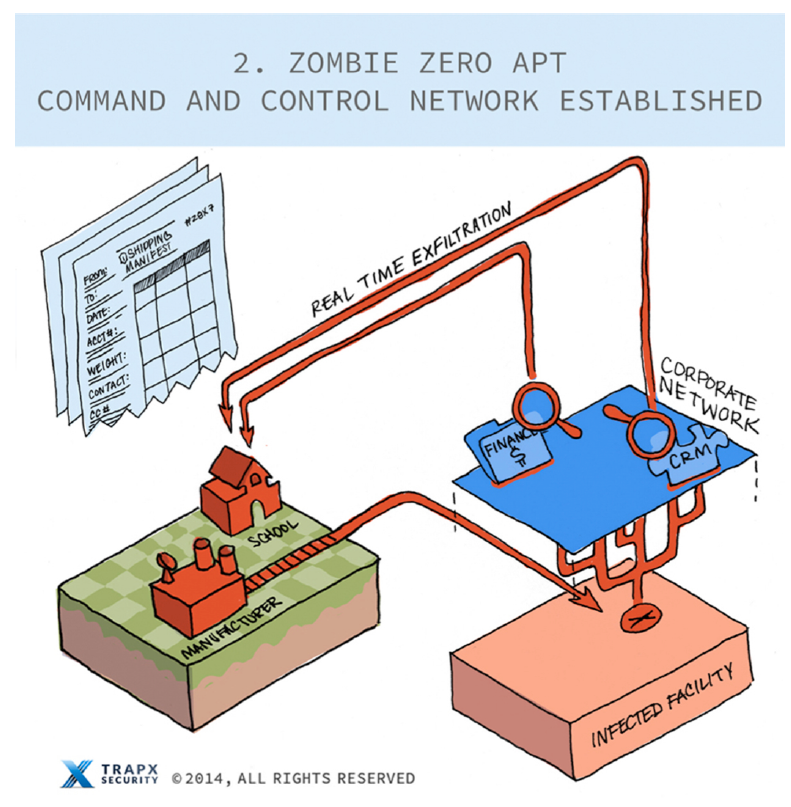TrapX-ZOMBIE-steps2