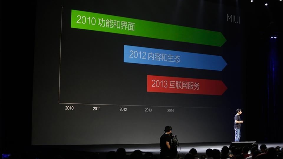 缺席的 MIUI 6 將於 8 月 16 日發布
