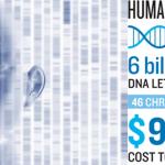 人類基因體:自己專屬與生俱來的大數據!