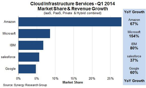 q1-cloud-performance_large