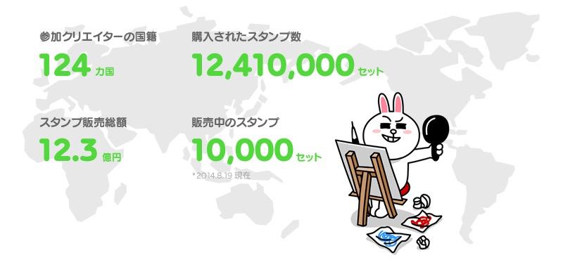 LINE_Creators_Market-1